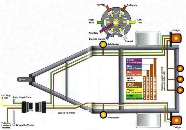 trailerwiringdiagram trailer wiring diagram tacklereviewer 4 Prong Trailer Wiring Diagram at aneh.co