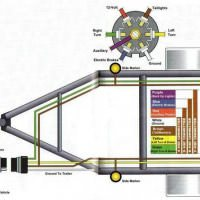 trailer wiring diagram tacklereviewer rh tacklereviewer com boat trailer wiring colors boat trailer wiring colors